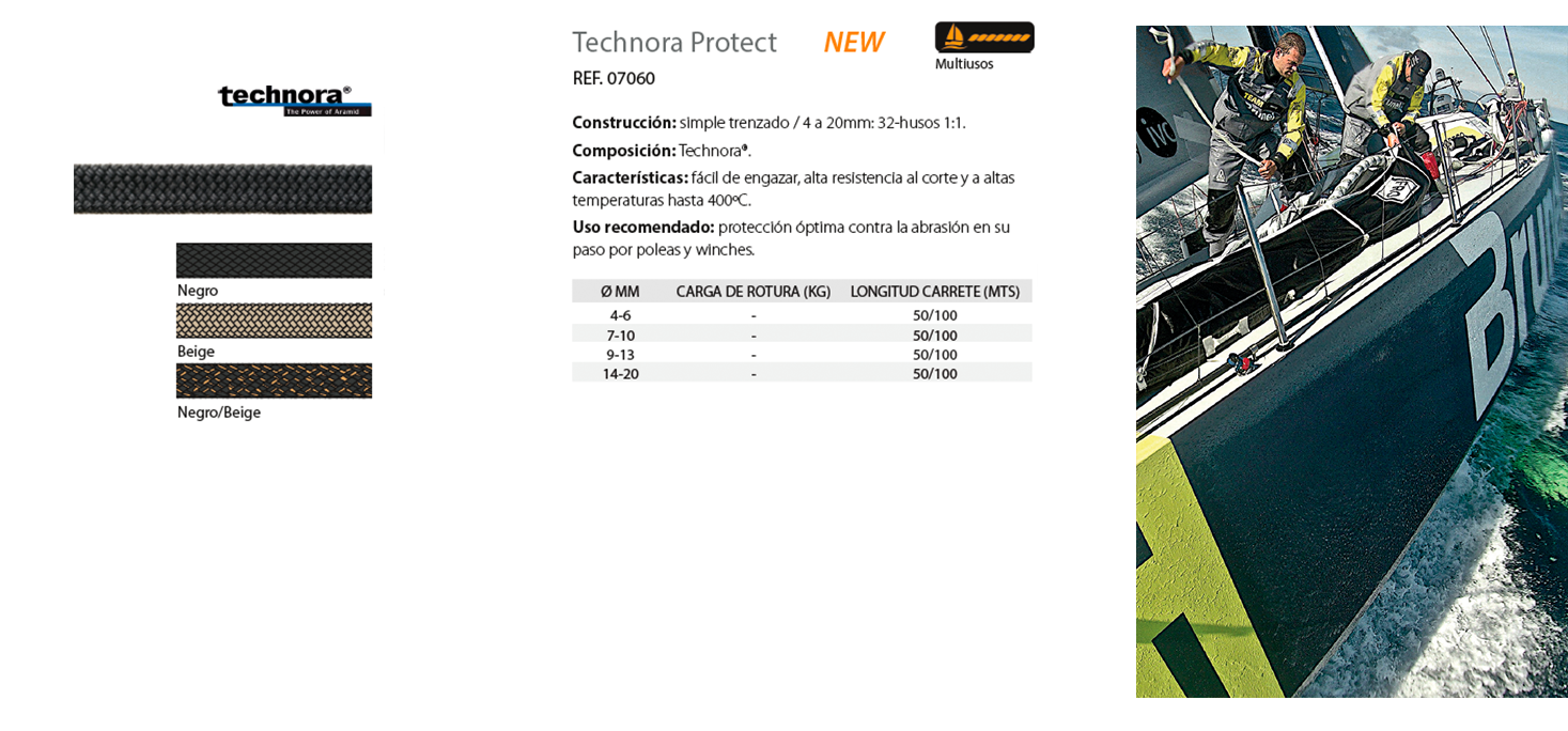 Technora Protect