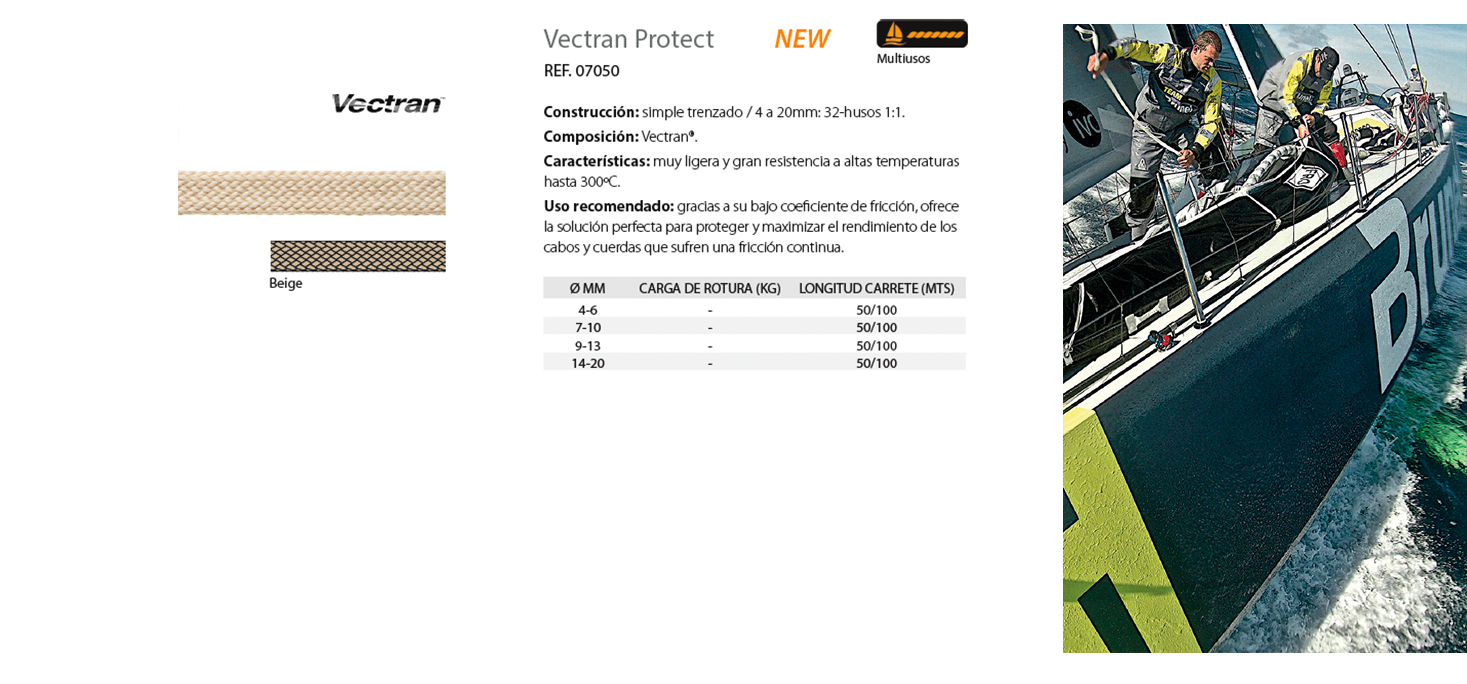 Vectran Protect