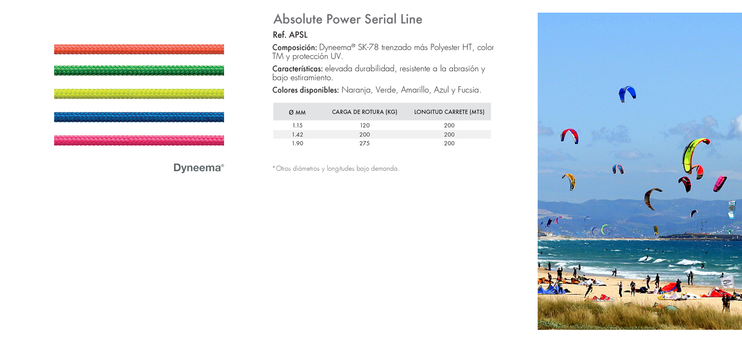 Absolut Power Serial Line